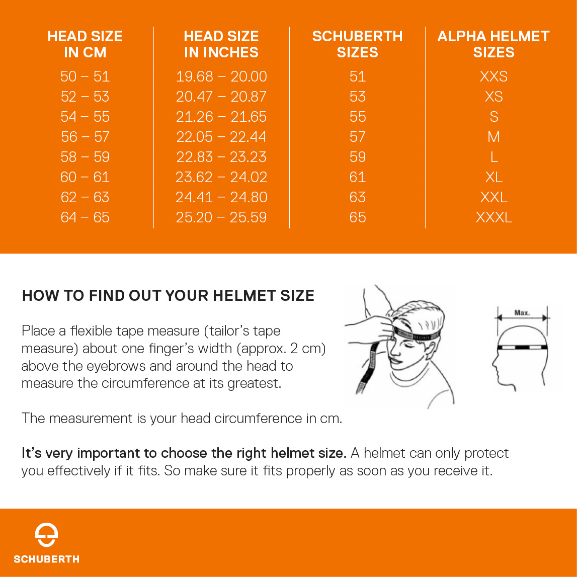 Faqs And Service Schuberth Search Results For Quotindustrial Electronic Repair Sales 8009502349 Its Also A Good Idea To Spend About 45 Minutes Wearing The Helmet In Store Thats Only Way Gauge Whether Is Right Size